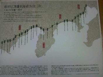 東海道弥次喜多サークル