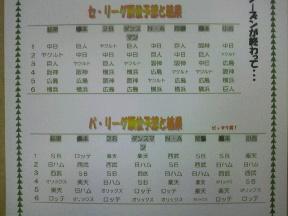 杉田スポーツ